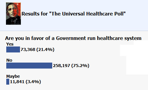 healthcare poll
