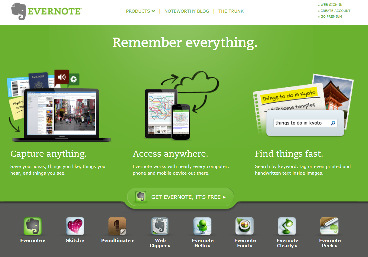 10 Simple Ways To Use Evernote as a Social Media Manager