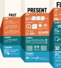 Content Marketing 2014