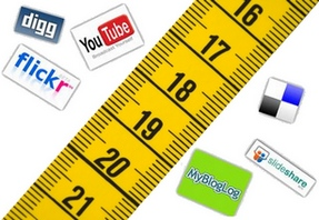 measuring social media strategy