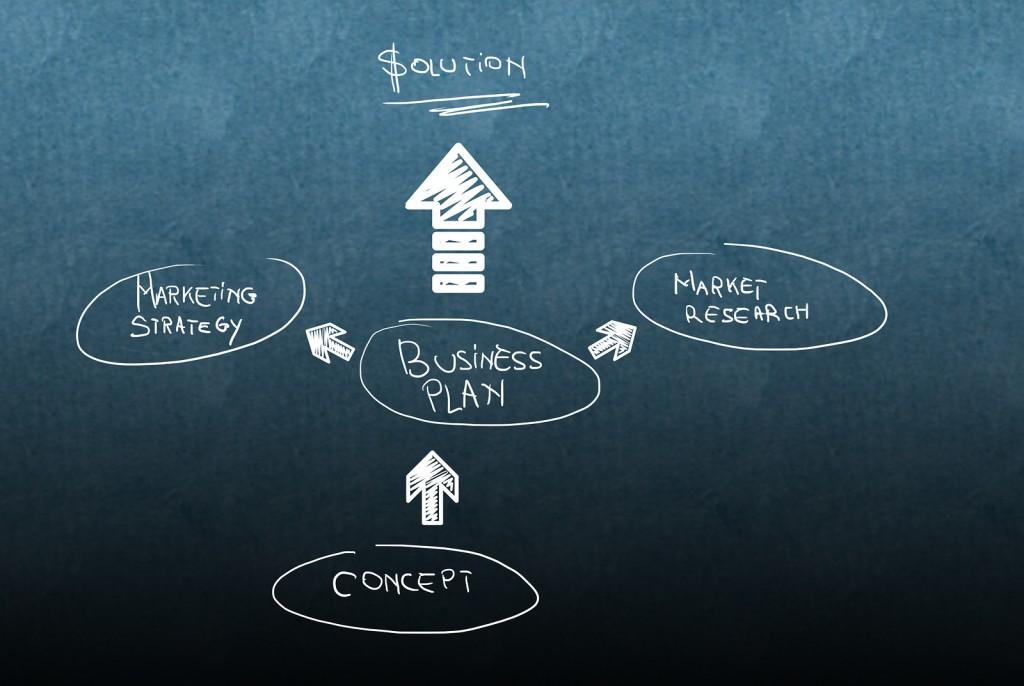 blog business plan board
