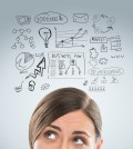 blog business plan mindmap